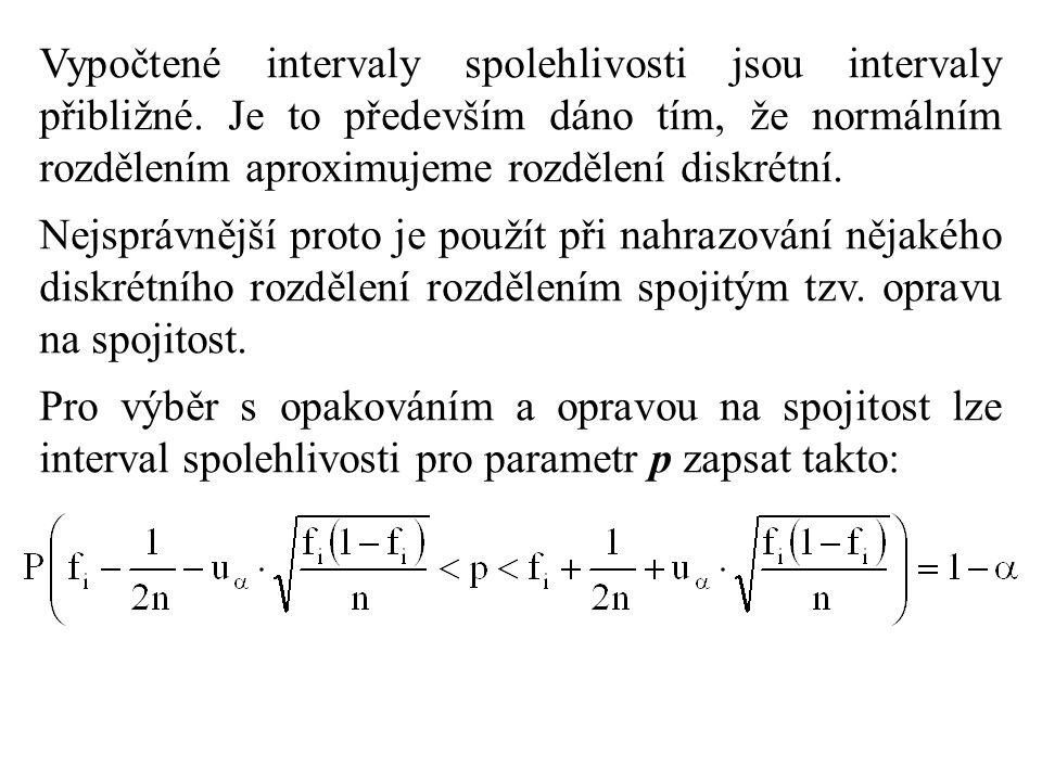Vypočtené intervaly spolehlivosti jsou intervaly přibližné