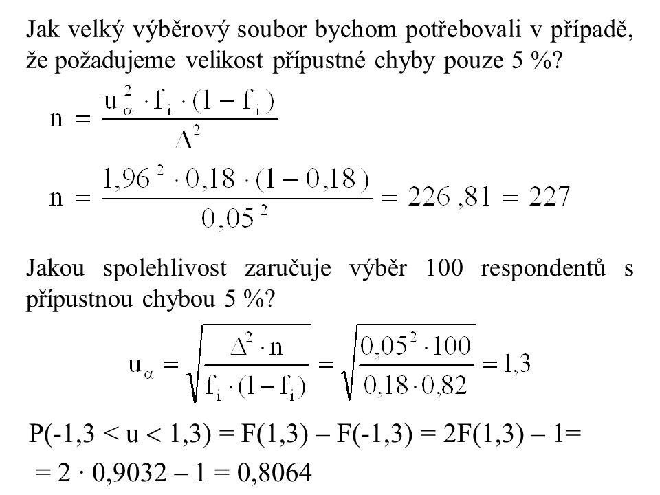 P(-1,3 < u  1,3) = F(1,3) – F(-1,3) = 2F(1,3) – 1=