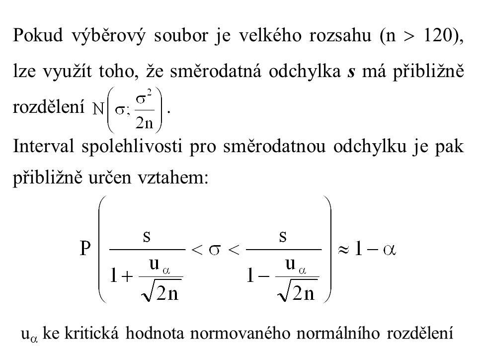 Pokud výběrový soubor je velkého rozsahu (n  120), lze využít toho, že směrodatná odchylka s má přibližně rozdělení .