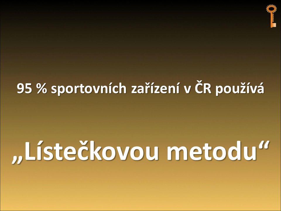 95 % sportovních zařízení v ČR používá