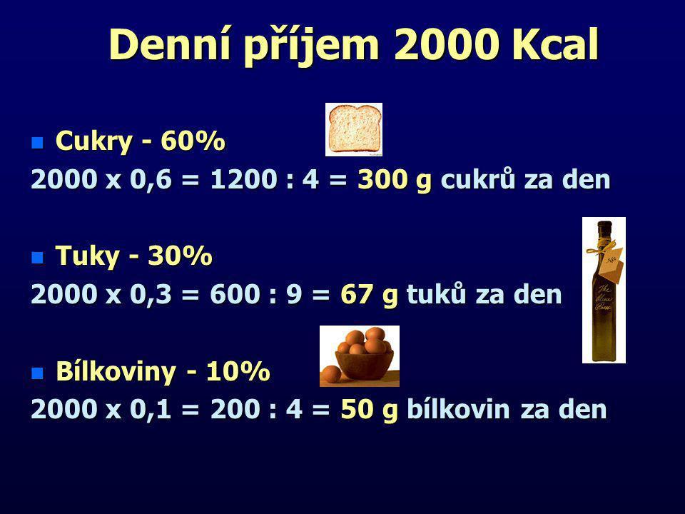 Denní příjem 2000 Kcal Cukry - 60%