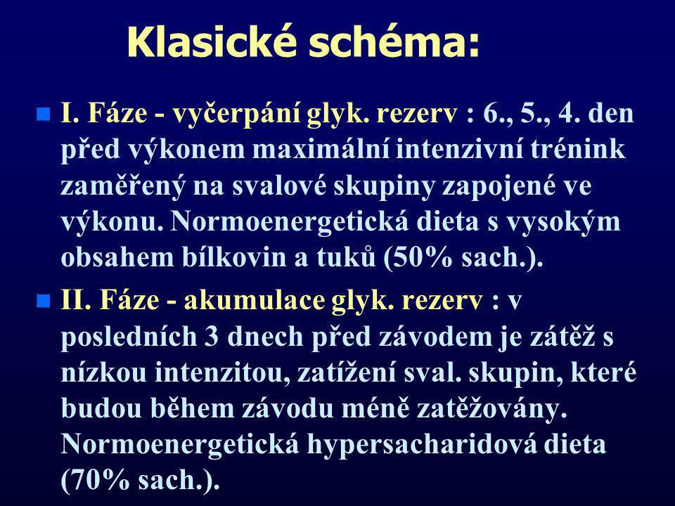 Klasické schéma: