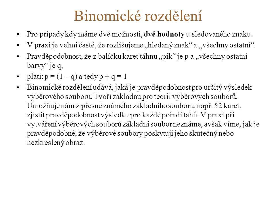 Binomické rozdělení Pro případy kdy máme dvě možnosti, dvě hodnoty u sledovaného znaku.