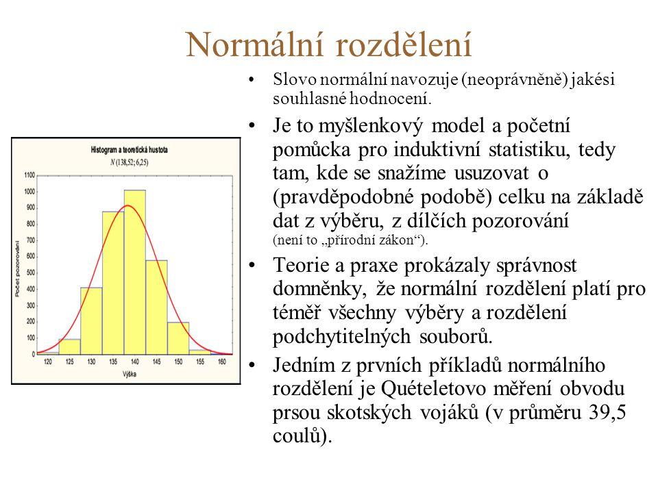 Normální rozdělení Slovo normální navozuje (neoprávněně) jakési souhlasné hodnocení.