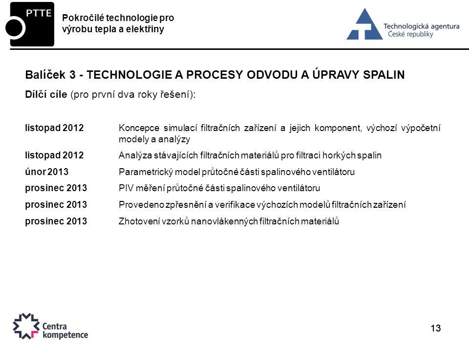 Balíček 3 - TECHNOLOGIE A PROCESY ODVODU A ÚPRAVY SPALIN