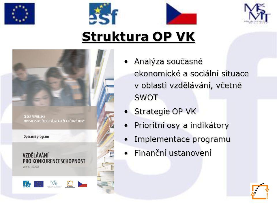 Struktura OP VK Analýza současné ekonomické a sociální situace v oblasti vzdělávání, včetně SWOT. Strategie OP VK.