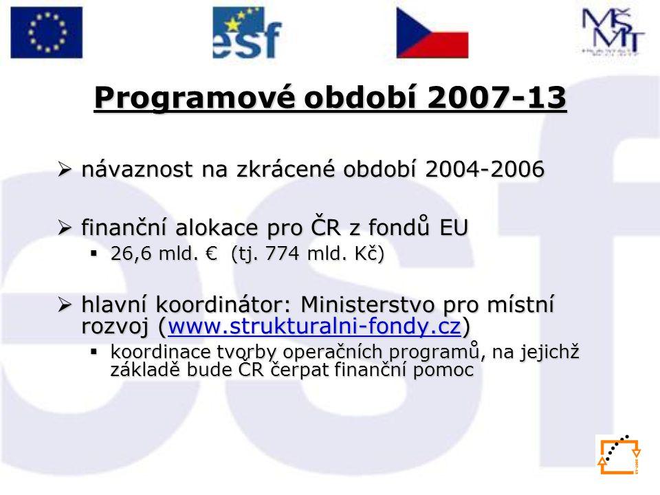 Programové období 2007-13 návaznost na zkrácené období 2004-2006