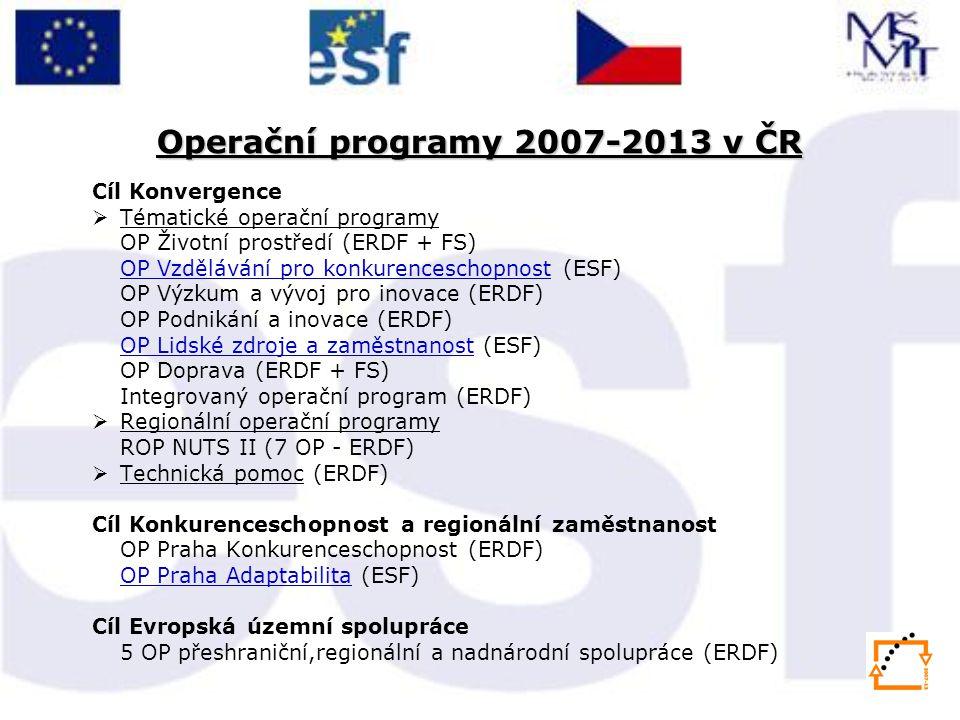 Operační programy 2007-2013 v ČR