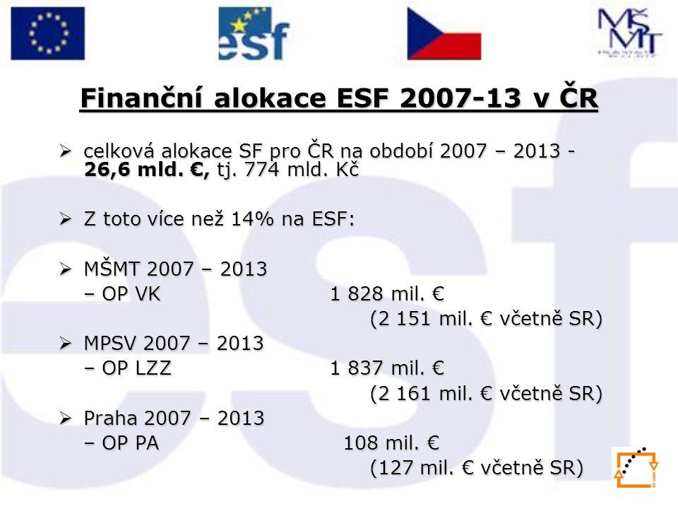 Finanční alokace ESF 2007-13 v ČR