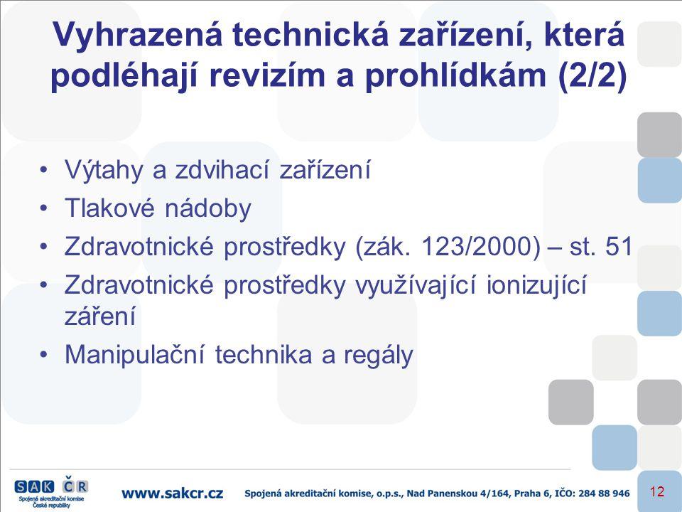 Vyhrazená technická zařízení, která podléhají revizím a prohlídkám (2/2)