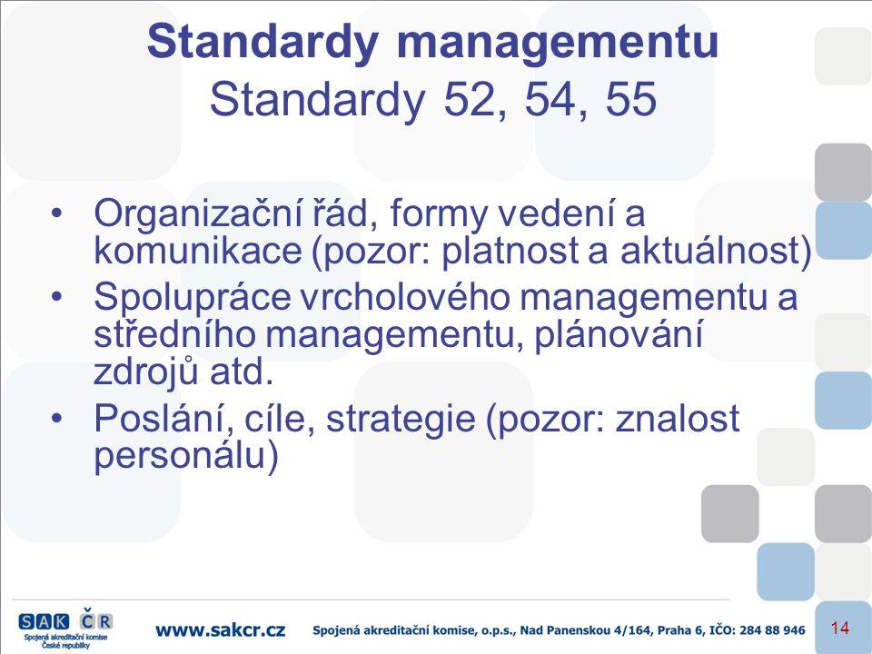Standardy managementu Standardy 52, 54, 55