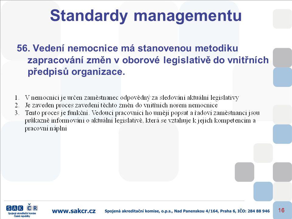 Standardy managementu