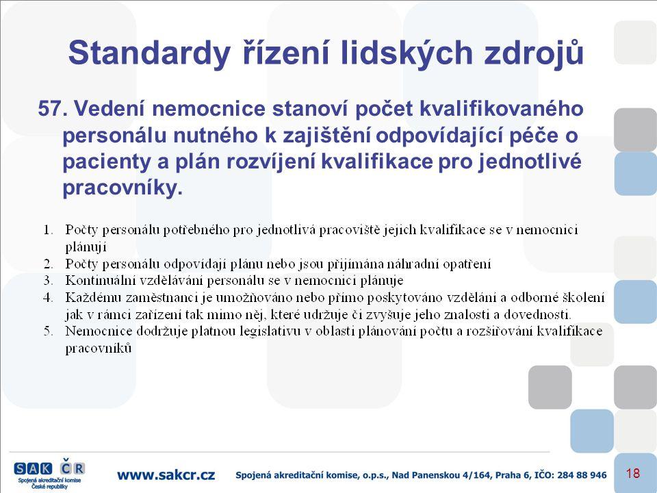 Standardy řízení lidských zdrojů