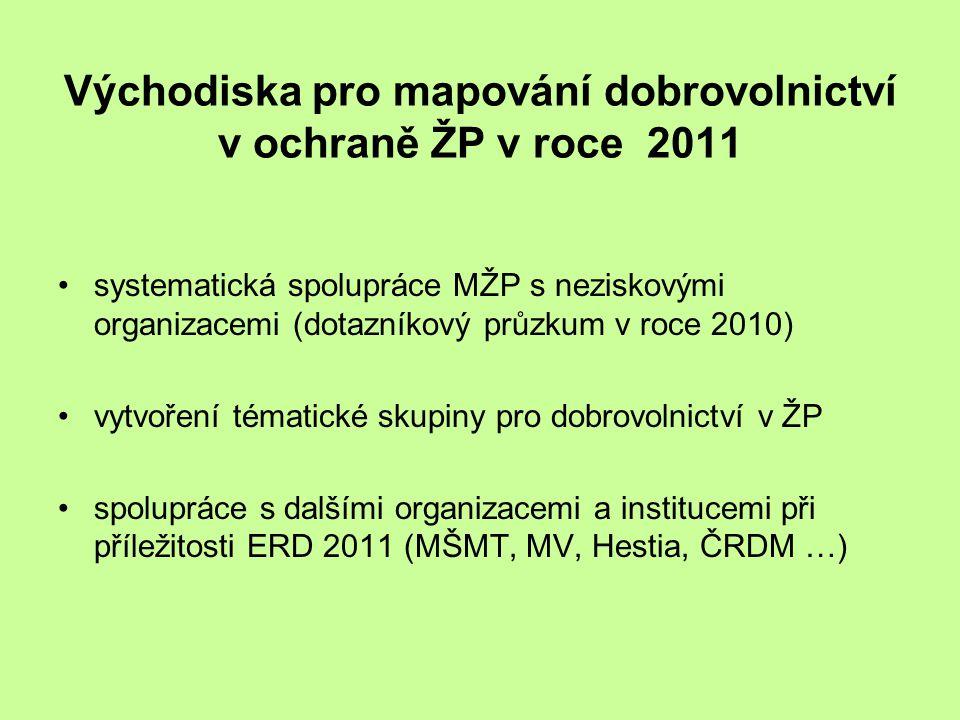 Východiska pro mapování dobrovolnictví v ochraně ŽP v roce 2011