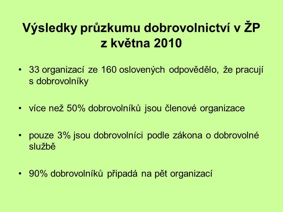 Výsledky průzkumu dobrovolnictví v ŽP z května 2010