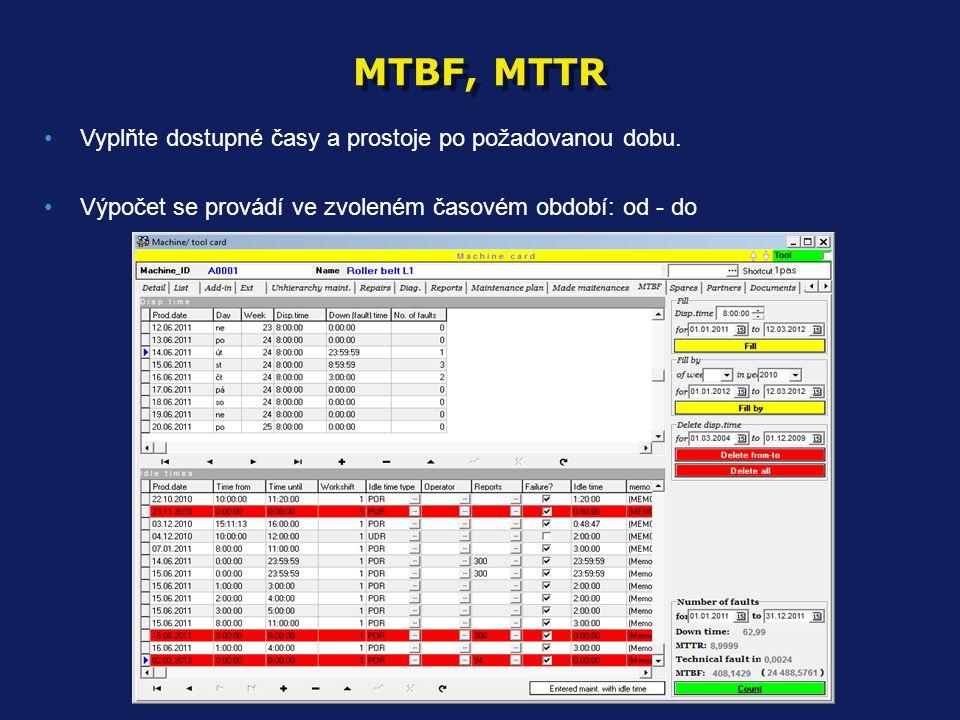 MTBF, MTTR Vyplňte dostupné časy a prostoje po požadovanou dobu.
