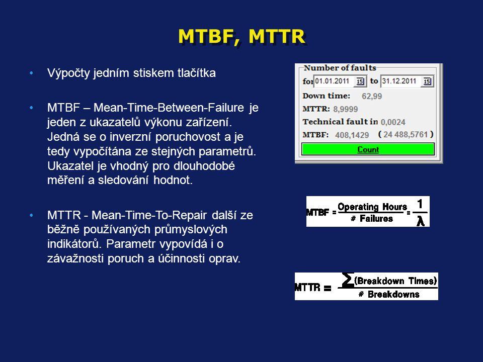 MTBF, MTTR Výpočty jedním stiskem tlačítka