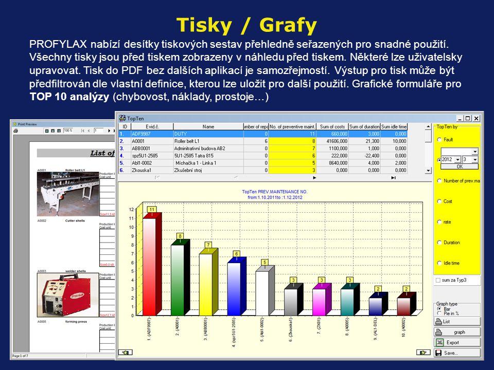 Tisky / Grafy