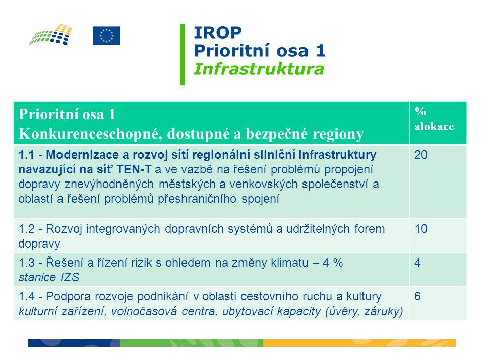 IROP Prioritní osa 1 Infrastruktura