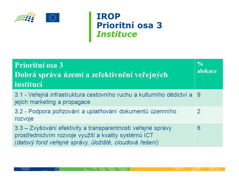 IROP Prioritní osa 3 Instituce