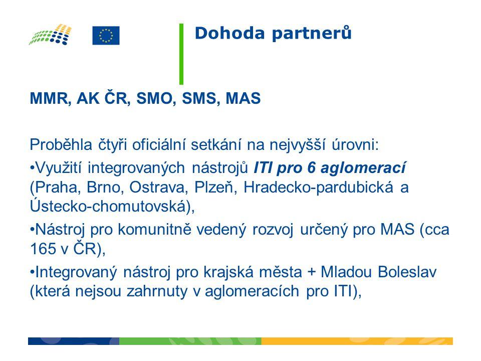 Dohoda partnerů MMR, AK ČR, SMO, SMS, MAS