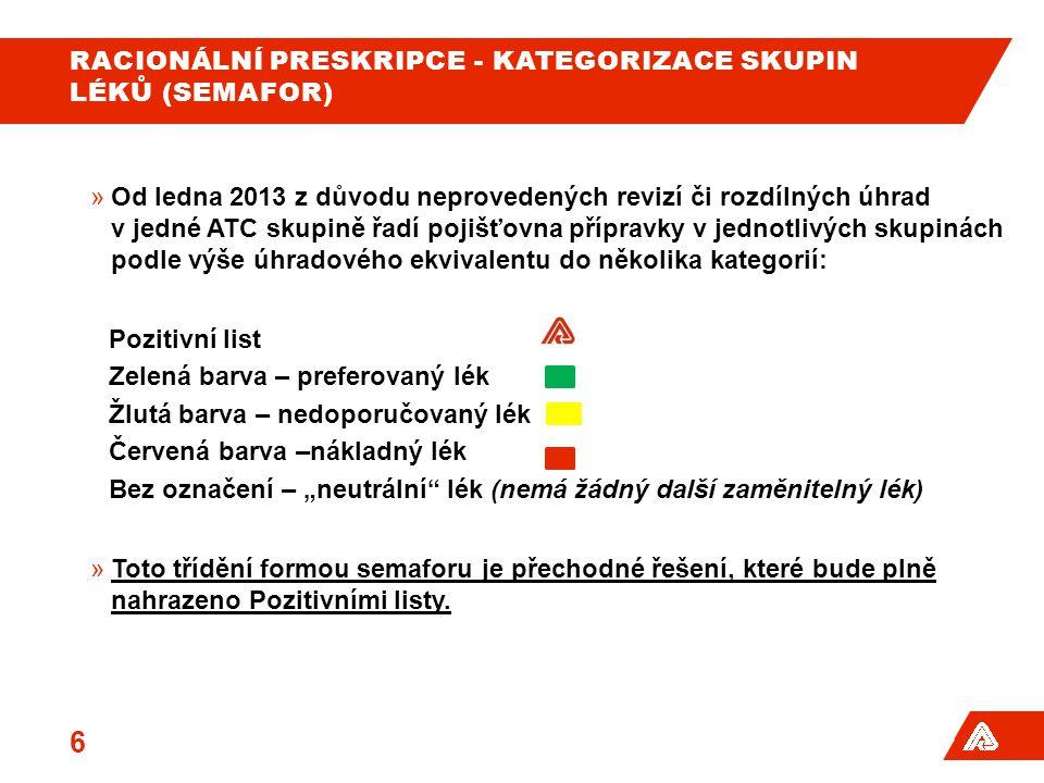 Racionální preskripce - kategorizace skupin léků (semafor)