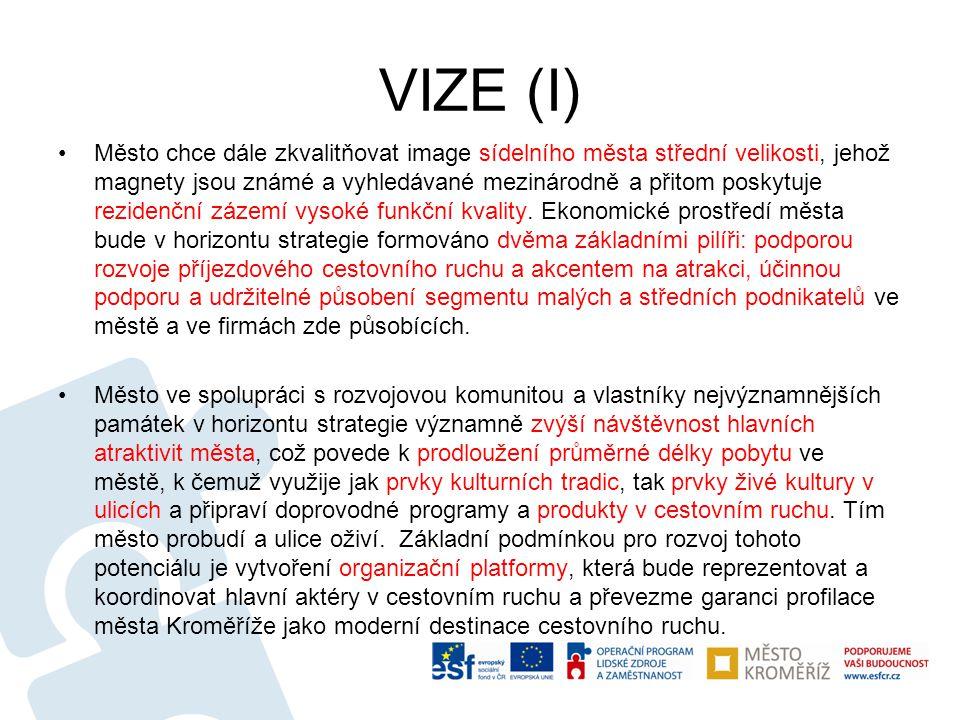 VIZE (I)