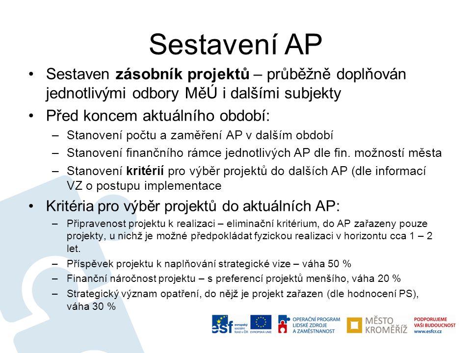 Sestavení AP Sestaven zásobník projektů – průběžně doplňován jednotlivými odbory MěÚ i dalšími subjekty.