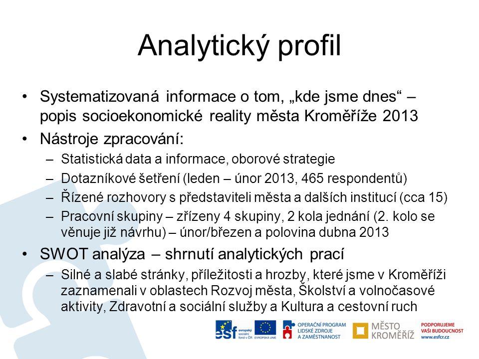 """Analytický profil Systematizovaná informace o tom, """"kde jsme dnes – popis socioekonomické reality města Kroměříže 2013."""