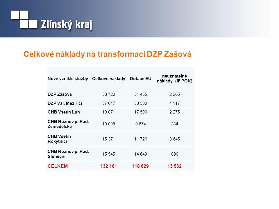 Celkové náklady na transformaci DZP Zašová