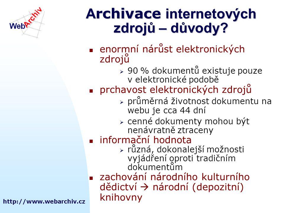 Archivace internetových zdrojů – důvody