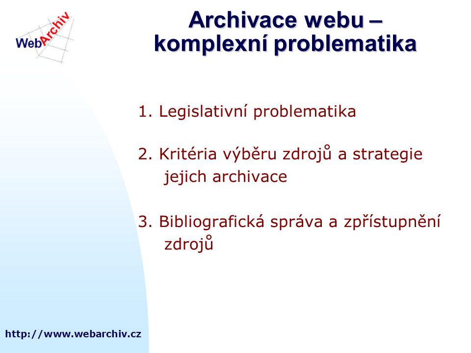 Archivace webu – komplexní problematika
