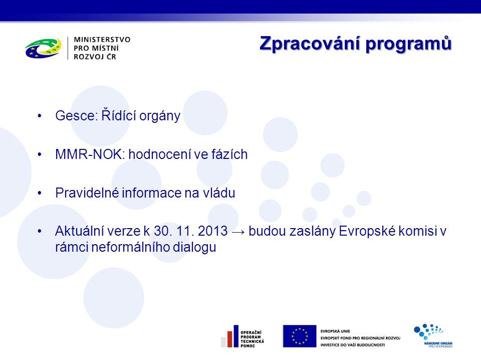 Zpracování programů Gesce: Řídící orgány MMR-NOK: hodnocení ve fázích