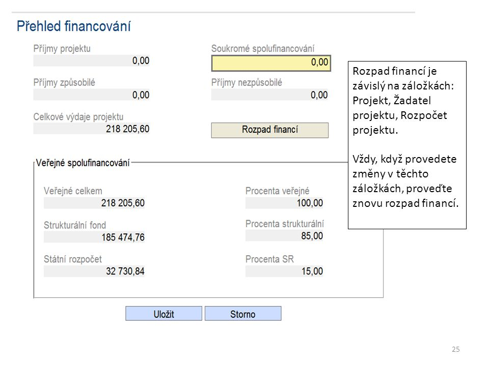 Rozpad financí je závislý na záložkách: Projekt, Žadatel projektu, Rozpočet projektu.