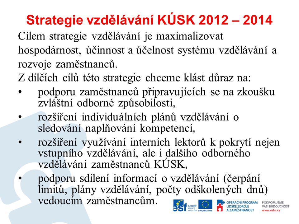 Strategie vzdělávání KÚSK 2012 – 2014