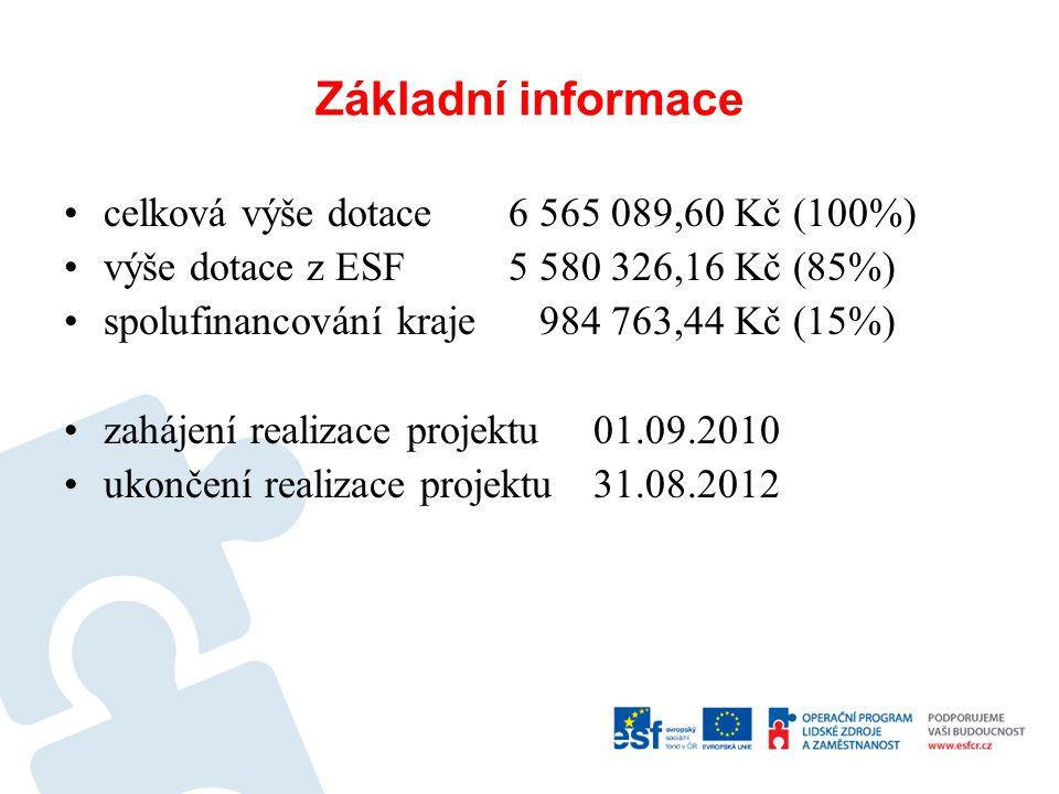 Základní informace celková výše dotace 6 565 089,60 Kč (100%)