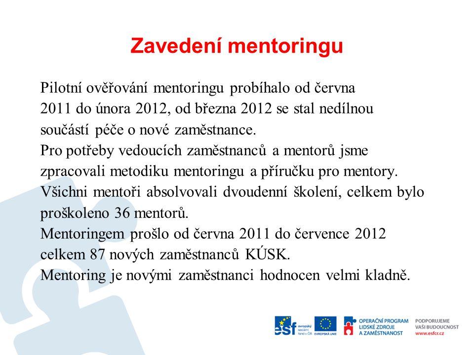 Zavedení mentoringu Pilotní ověřování mentoringu probíhalo od června