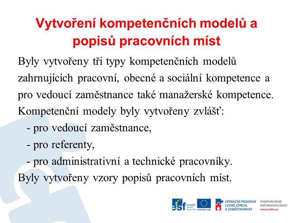 Vytvoření kompetenčních modelů a popisů pracovních míst