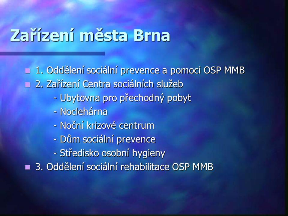Zařízení města Brna 1. Oddělení sociální prevence a pomoci OSP MMB