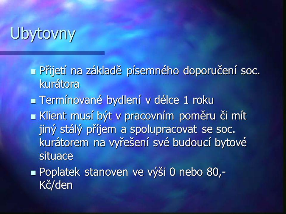 Ubytovny Přijetí na základě písemného doporučení soc. kurátora