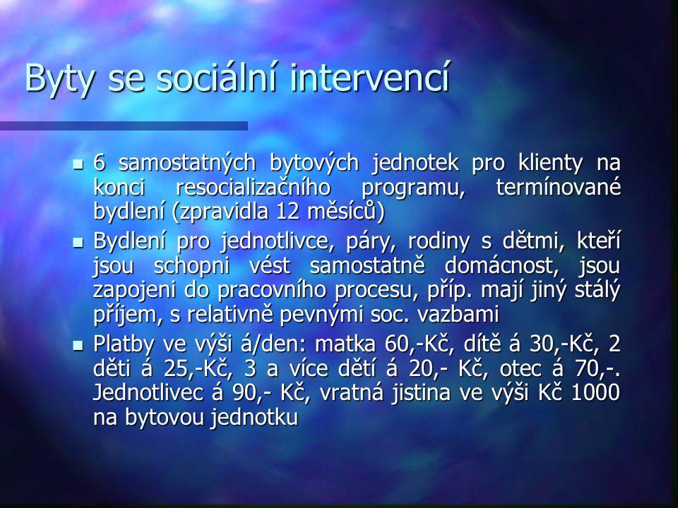 Byty se sociální intervencí