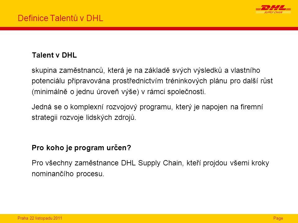 Definice Talentů v DHL Talent v DHL