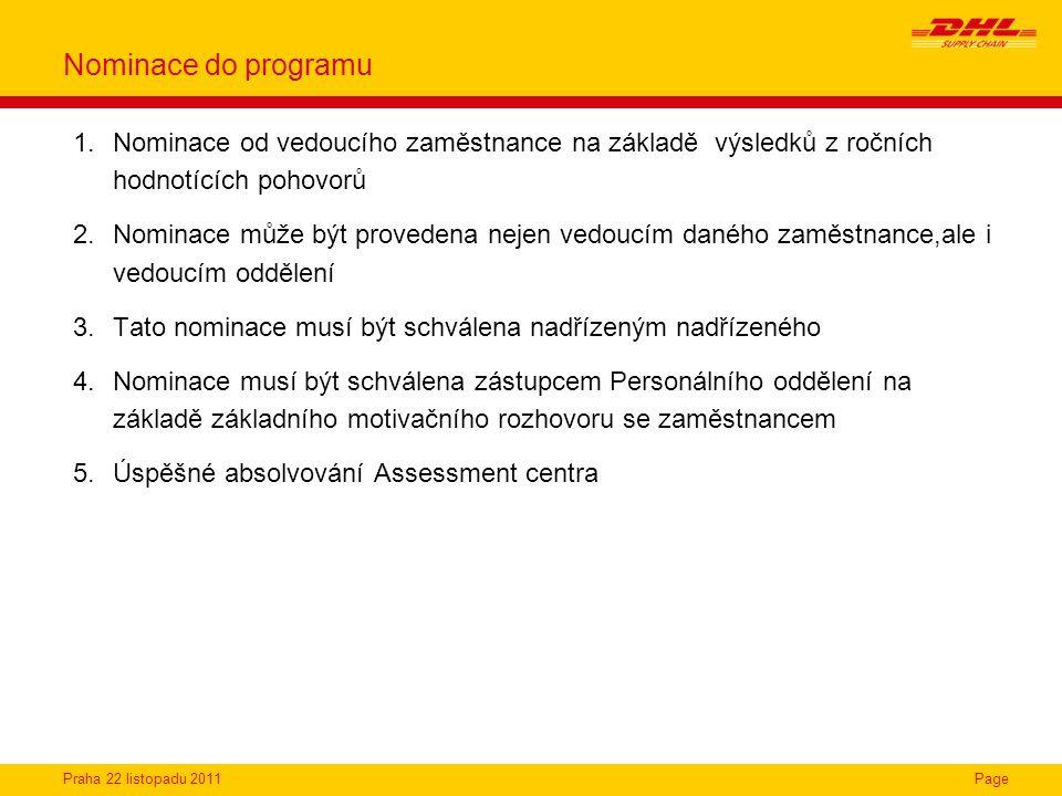 Nominace do programu Nominace od vedoucího zaměstnance na základě výsledků z ročních hodnotících pohovorů.