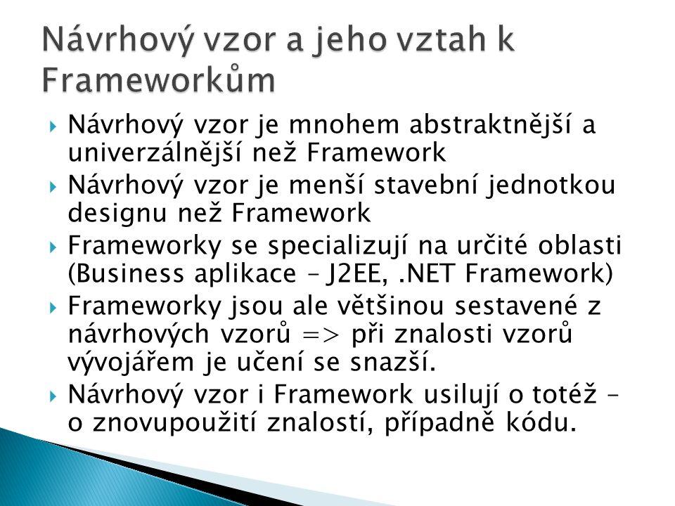 Návrhový vzor a jeho vztah k Frameworkům