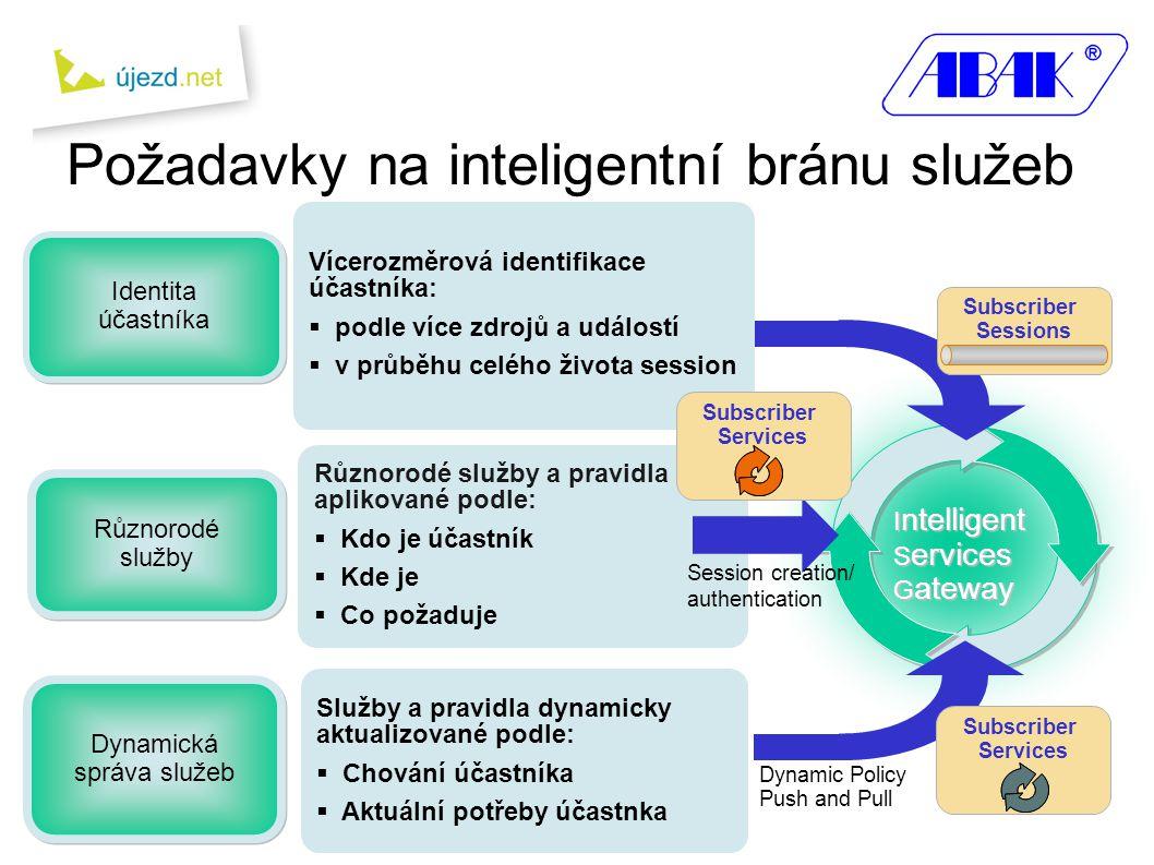 Požadavky na inteligentní bránu služeb
