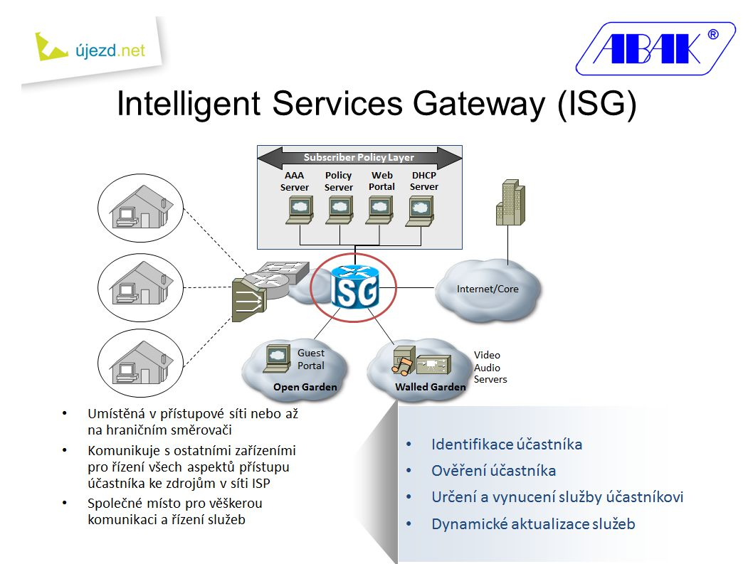 Intelligent Services Gateway (ISG)