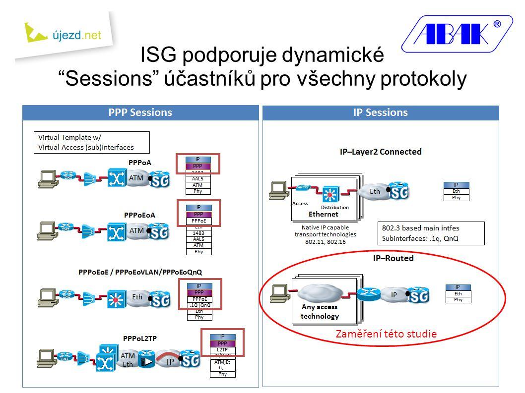ISG podporuje dynamické Sessions účastníků pro všechny protokoly