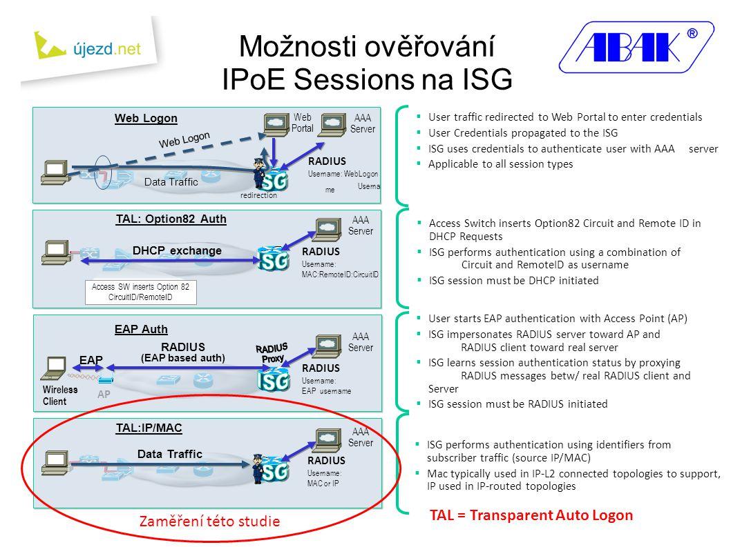Možnosti ověřování IPoE Sessions na ISG