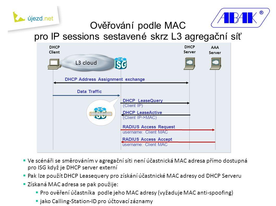 Ověřování podle MAC pro IP sessions sestavené skrz L3 agregační síť