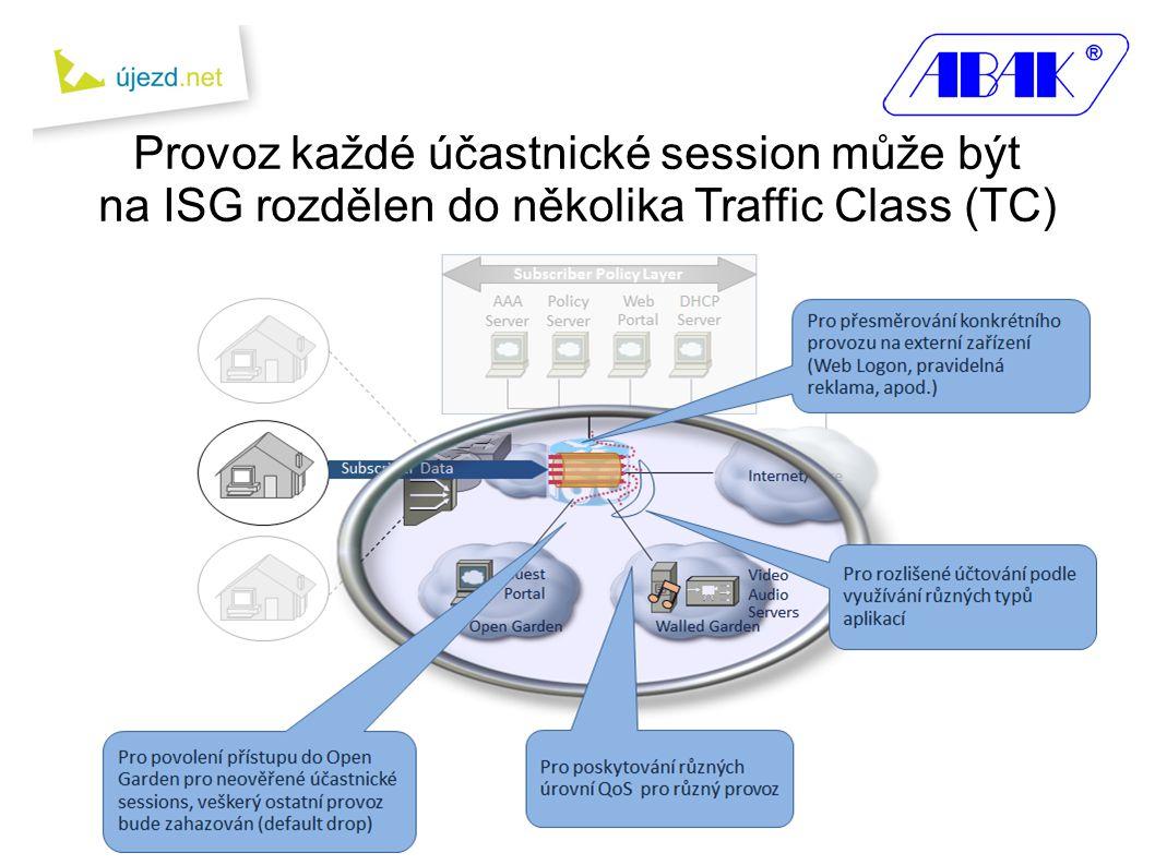 Provoz každé účastnické session může být na ISG rozdělen do několika Traffic Class (TC)